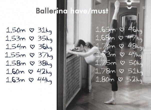 Диеты для балерин в ногах
