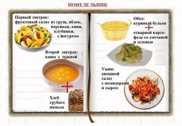 меню при правильном питании в граммах
