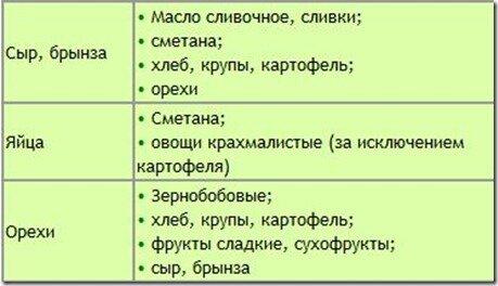 tablica covmestimosti 6